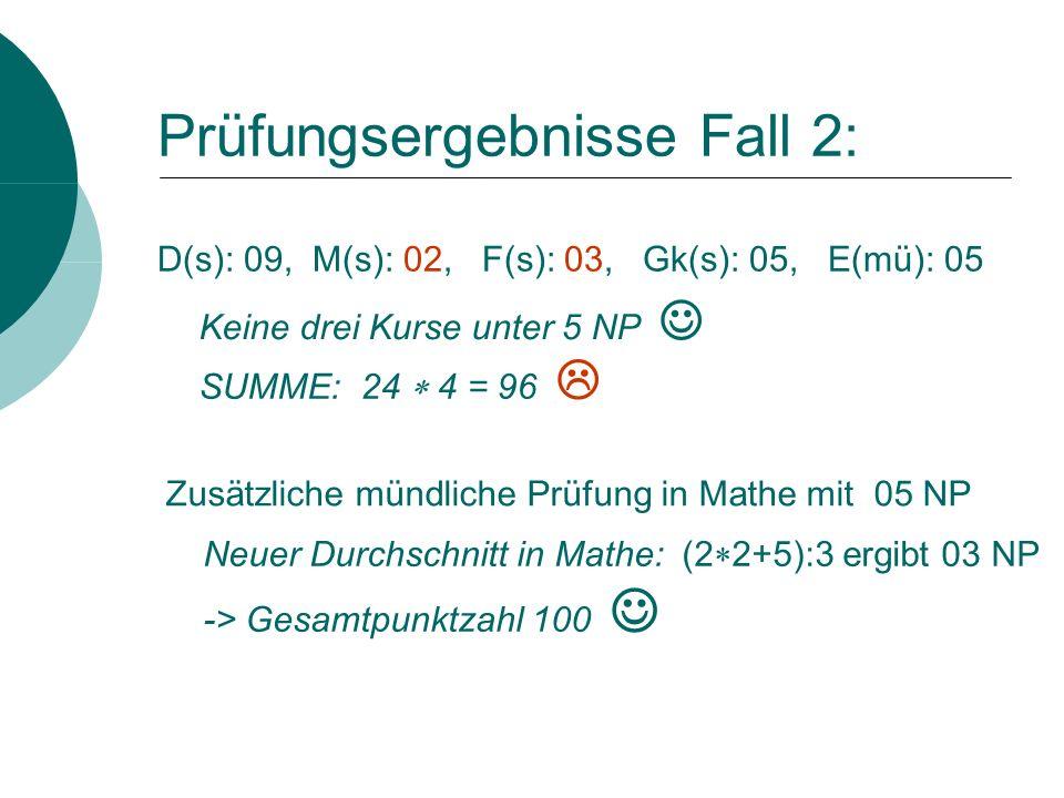 Prüfungsergebnisse Fall 2: D(s): 09, M(s): 02, F(s): 03, Gk(s): 05, E(mü): 05 SUMME: 24 4 = 96 Keine drei Kurse unter 5 NP Zusätzliche mündliche Prüfu