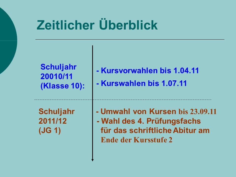 Zeitlicher Überblick Schuljahr 20010/11 (Klasse 10): Schuljahr 2011/12 (JG 1) - Kursvorwahlen bis 1.04.11 - Kurswahlen bis 1.07.11 - Umwahl von Kursen