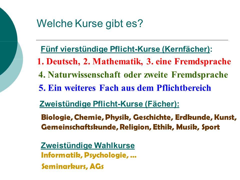 1. Deutsch, 2. Mathematik, 3. eine Fremdsprache 4. Naturwissenschaft oder zweite Fremdsprache 5. Ein weiteres Fach aus dem Pflichtbereich Biologie, Ch