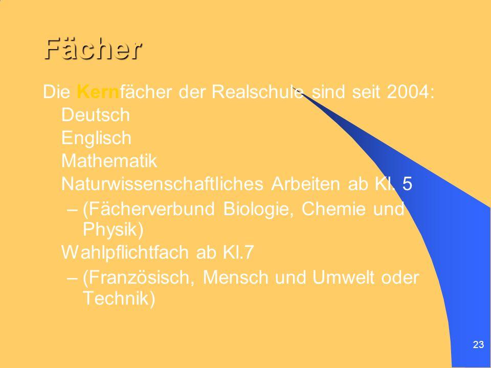 23 Fächer Die Kernfächer der Realschule sind seit 2004: Deutsch Englisch Mathematik Naturwissenschaftliches Arbeiten ab Kl. 5 –(Fächerverbund Biologie