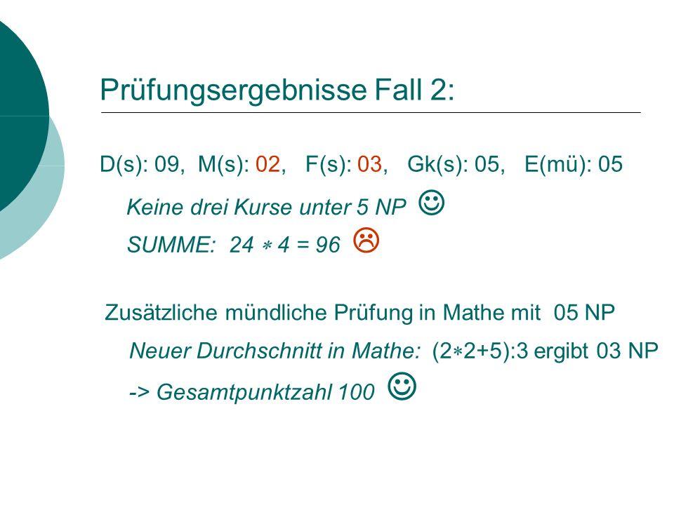 Prüfungsergebnisse Fall 3: D(s): 04, M(s): 03, E(s): 03, Sport(s): 12, Rel(mü): 10 SUMME: 32 4 = 128 drei Kurse unter 05 NP Zusätzliche mündliche Prüfung in Deutsch mit 06 NP Neuer Durchschnitt in Deutsch: (2 4+6):3 In Deutsch weiterhin unter 05 NP kein Abi Zusätzliche mündliche Prüfung in Deutsch mit 07 NP