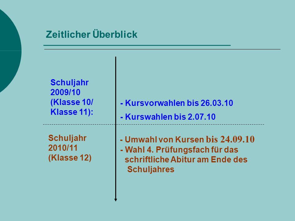 Juni 2012 Mai 2012 fachpraktische Prüfungen in Sport spätestens 10 Unterrichtstage vor Prüfung Abgabe von 4 Themen für das mündliche Prüfungsfach Ausgabe des Zeugnisses des 4.