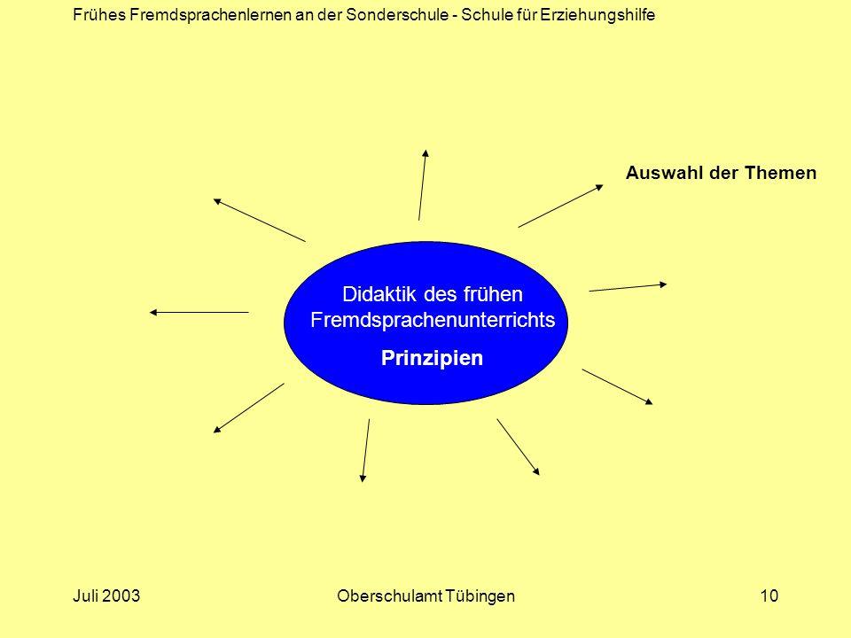 Frühes Fremdsprachenlernen an der Sonderschule - Schule für Erziehungshilfe Juli 2003Oberschulamt Tübingen10 Didaktik des frühen Fremdsprachenunterric