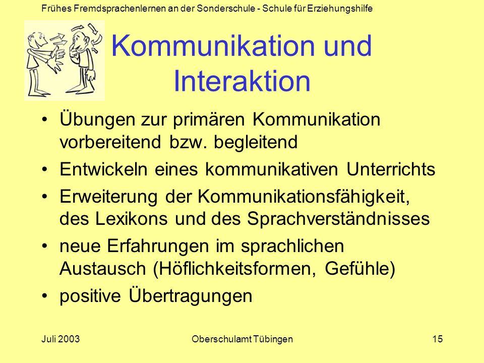 Frühes Fremdsprachenlernen an der Sonderschule - Schule für Erziehungshilfe Juli 2003Oberschulamt Tübingen15 Kommunikation und Interaktion Übungen zur