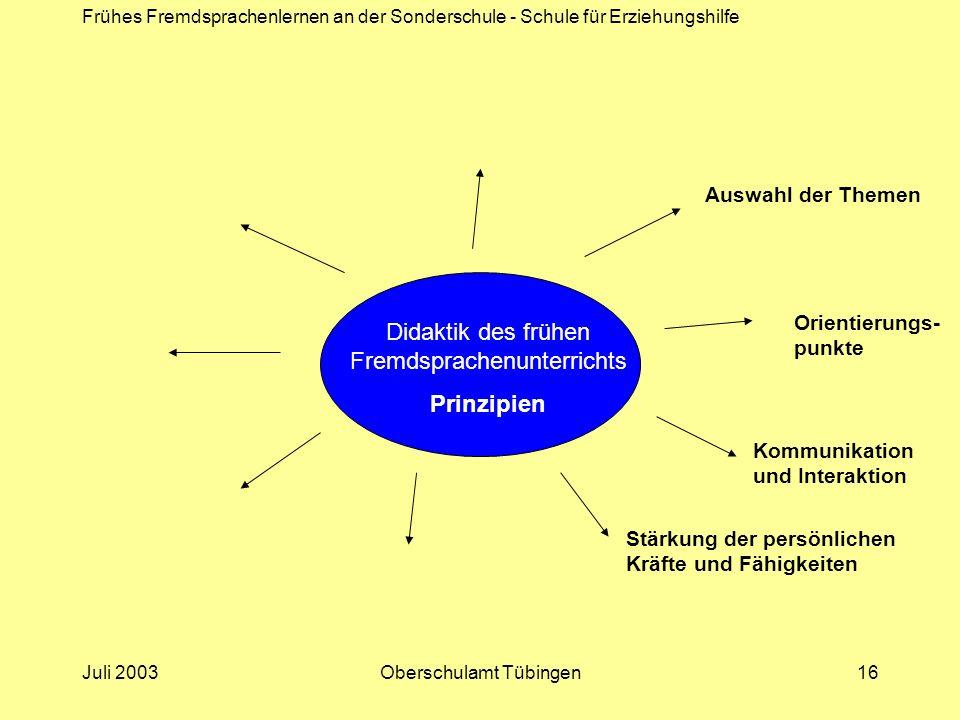 Frühes Fremdsprachenlernen an der Sonderschule - Schule für Erziehungshilfe Juli 2003Oberschulamt Tübingen16 Didaktik des frühen Fremdsprachenunterric