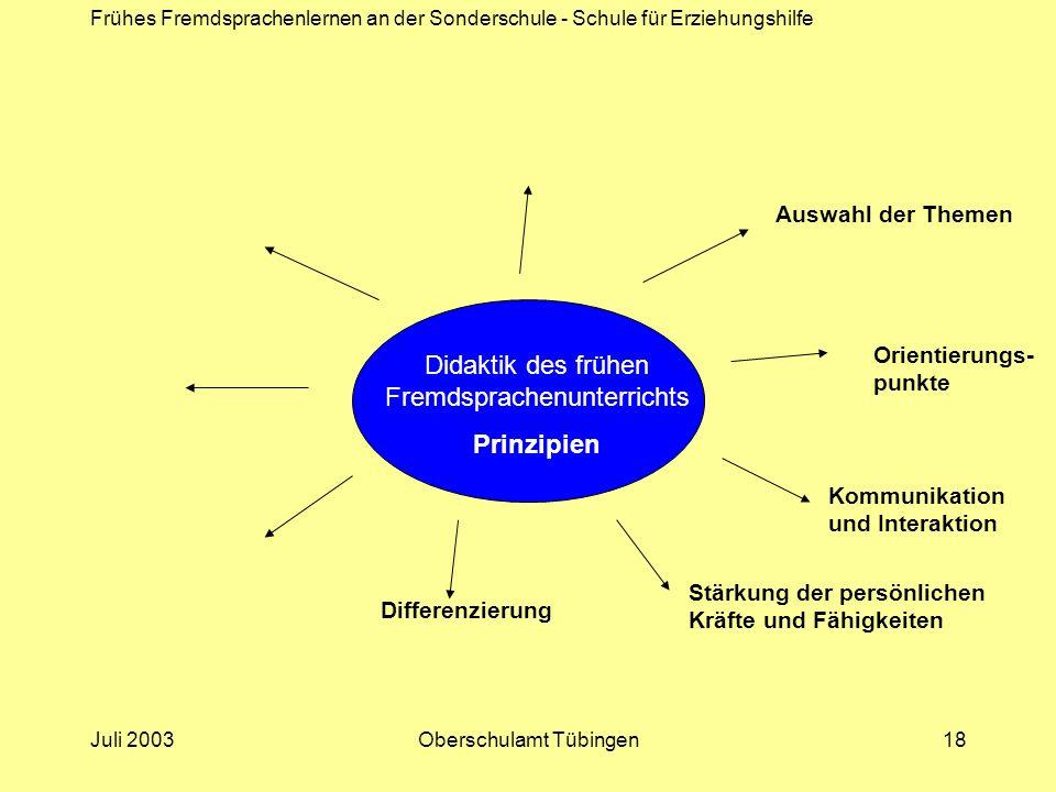 Frühes Fremdsprachenlernen an der Sonderschule - Schule für Erziehungshilfe Juli 2003Oberschulamt Tübingen18 Didaktik des frühen Fremdsprachenunterric