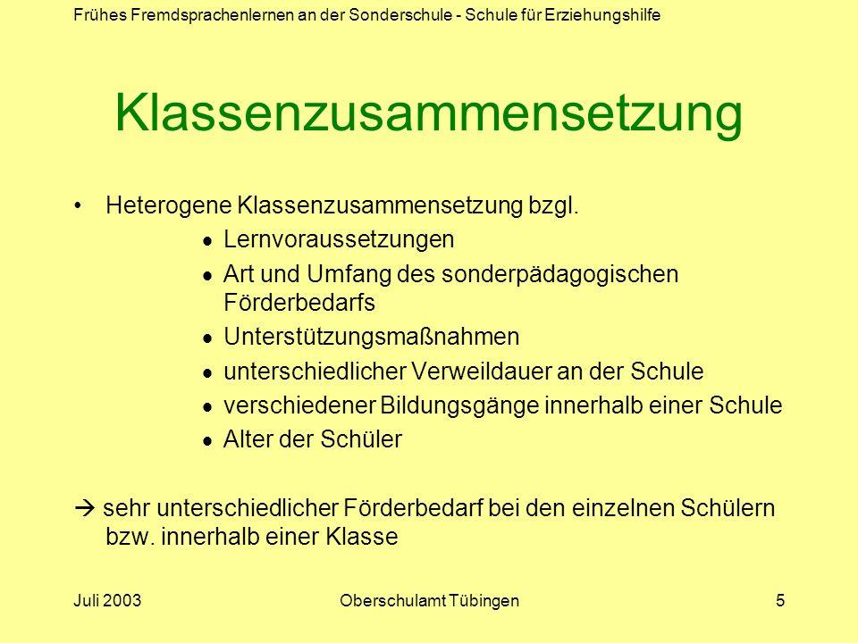 Frühes Fremdsprachenlernen an der Sonderschule - Schule für Erziehungshilfe Juli 2003Oberschulamt Tübingen16 Didaktik des frühen Fremdsprachenunterrichts Prinzipien Auswahl der Themen Orientierungs- punkte Kommunikation und Interaktion Stärkung der persönlichen Kräfte und Fähigkeiten