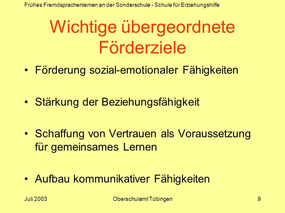 Frühes Fremdsprachenlernen an der Sonderschule - Schule für Erziehungshilfe Juli 2003Oberschulamt Tübingen10 Didaktik des frühen Fremdsprachenunterrichts Prinzipien Auswahl der Themen