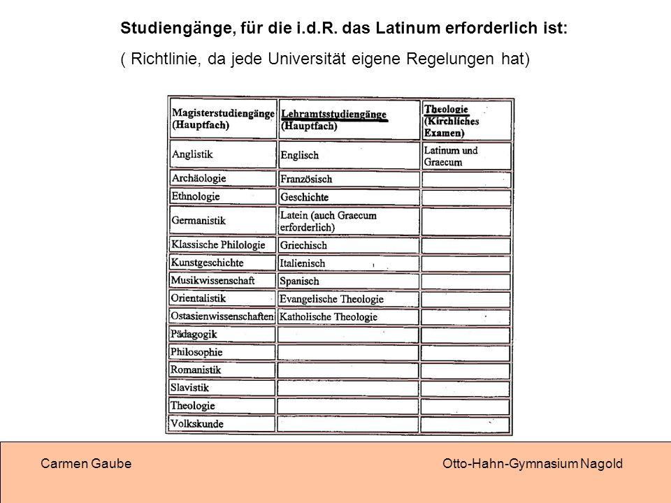 Carmen GaubeOtto-Hahn-Gymnasium Nagold Studiengänge, für die i.d.R.