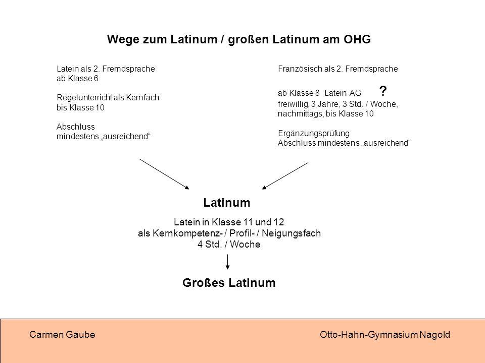 Carmen GaubeOtto-Hahn-Gymnasium Nagold Wege zum Latinum / großen Latinum am OHG Latein als 2.