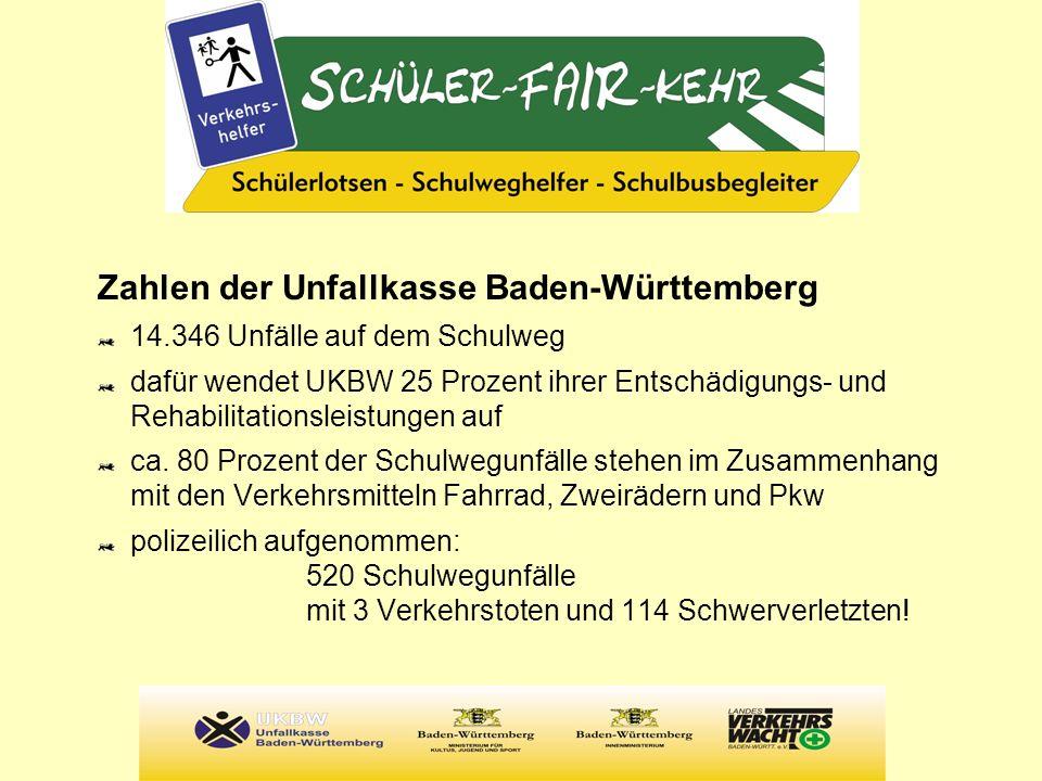Zahlen der Unfallkasse Baden-Württemberg 14.346 Unfälle auf dem Schulweg dafür wendet UKBW 25 Prozent ihrer Entschädigungs- und Rehabilitationsleistun