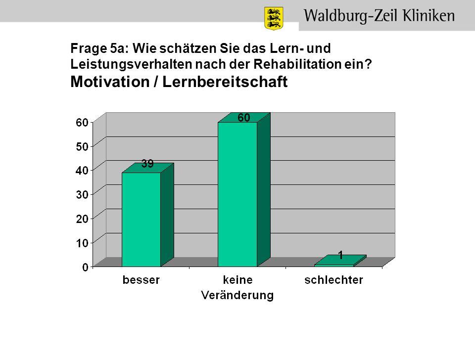Frage 5a: Wie schätzen Sie das Lern- und Leistungsverhalten nach der Rehabilitation ein? Motivation / Lernbereitschaft