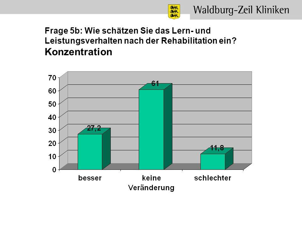 Frage 5b: Wie schätzen Sie das Lern- und Leistungsverhalten nach der Rehabilitation ein? Konzentration