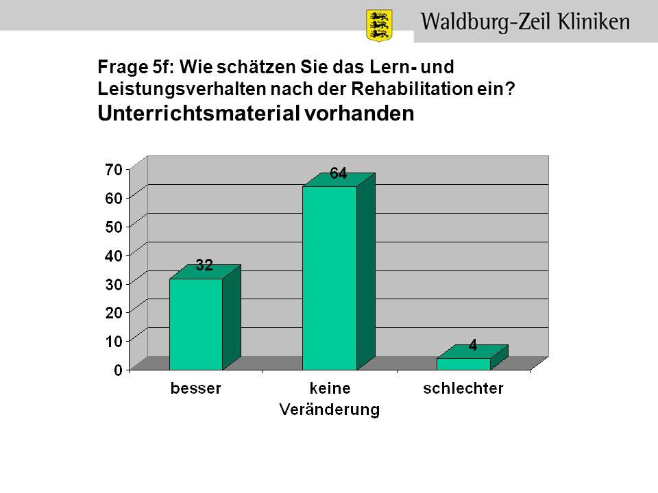Frage 5f: Wie schätzen Sie das Lern- und Leistungsverhalten nach der Rehabilitation ein? Unterrichtsmaterial vorhanden