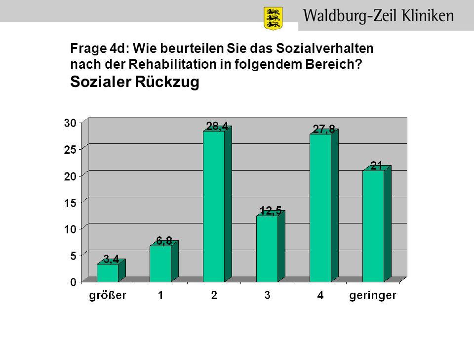 Frage 4d: Wie beurteilen Sie das Sozialverhalten nach der Rehabilitation in folgendem Bereich? Sozialer Rückzug