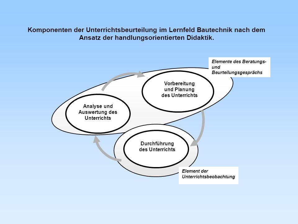 Analyse und Auswertung des Unterrichts Vorbereitung und Planung des Unterrichts Durchführung des Unterrichts Elemente des Beratungs- und Beurteilungsg
