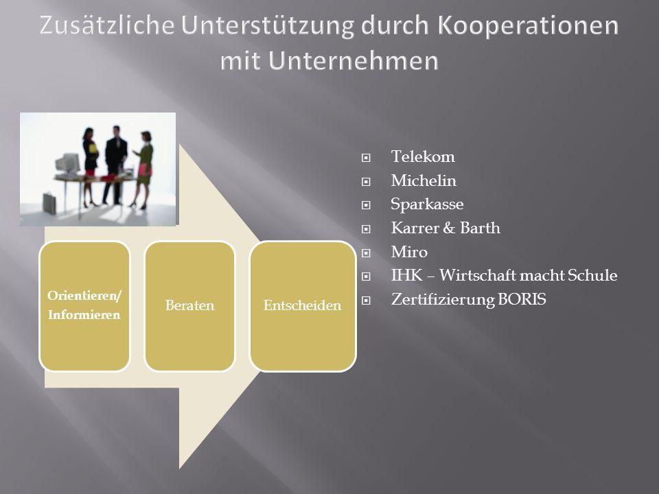 Orientieren/ Informieren Beraten Entscheiden Telekom Michelin Sparkasse Karrer & Barth Miro IHK – Wirtschaft macht Schule Zertifizierung BORIS