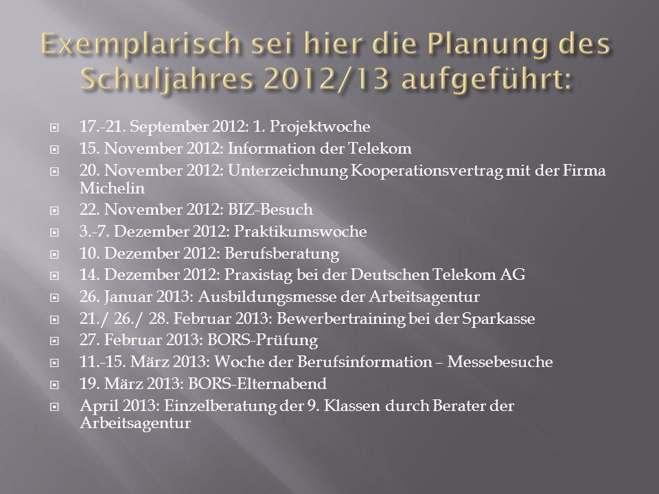 17.-21. September 2012: 1. Projektwoche 15. November 2012: Information der Telekom 20. November 2012: Unterzeichnung Kooperationsvertrag mit der Firma