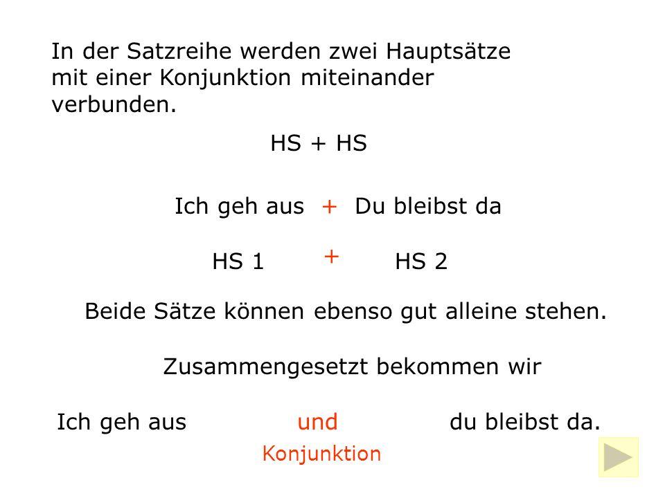 In der Satzreihe werden zwei Hauptsätze mit einer Konjunktion miteinander verbunden. HS + HS Ich geh aus + Du bleibst da HS 1 + HS 2 Beide Sätze könne