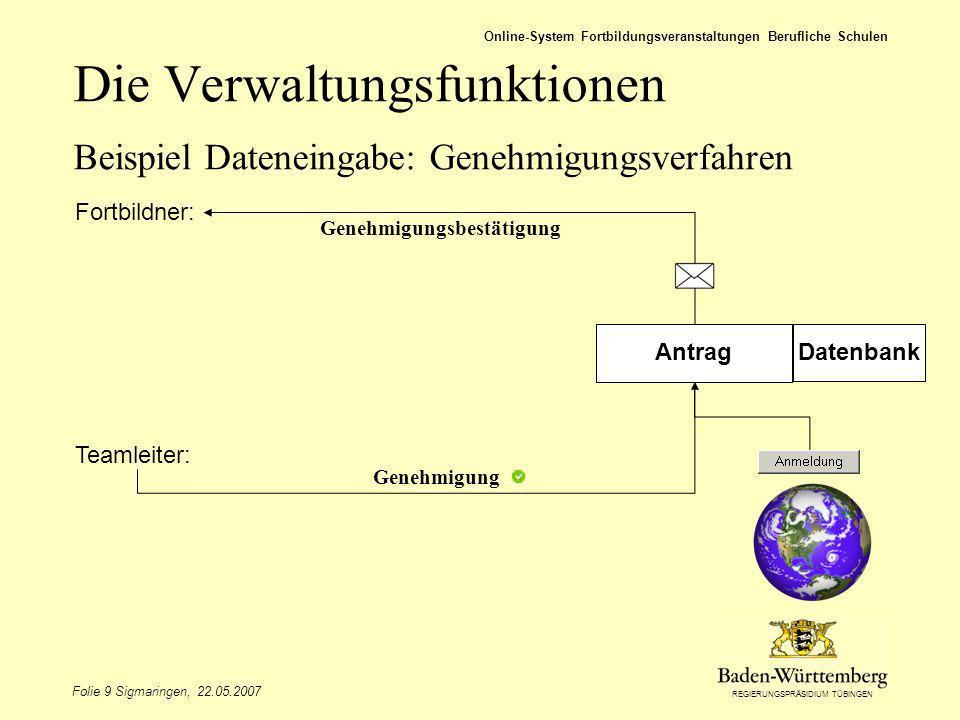 REGIERUNGSPRÄSIDIUM TÜBINGEN Folie 9 Sigmaringen, 22.05.2007 Online-System Fortbildungsveranstaltungen Berufliche Schulen Ausschreibung Antrag Genehmi
