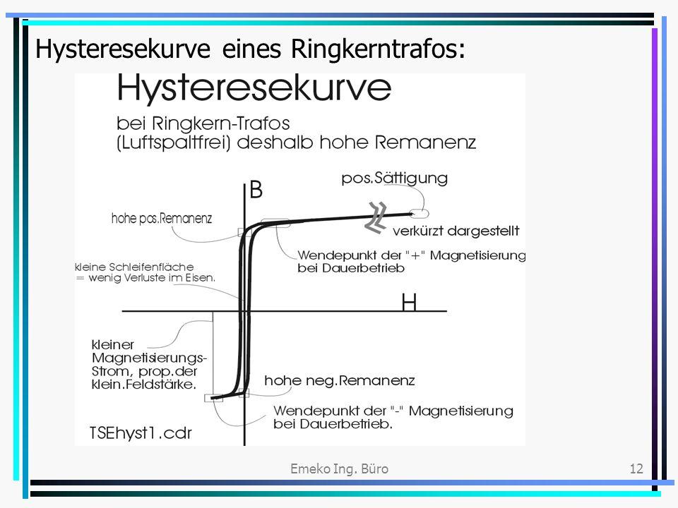 Emeko Ing. Büro12 Hysteresekurve eines Ringkerntrafos: