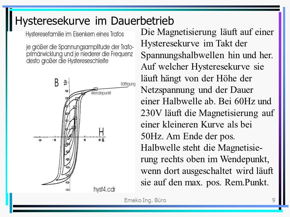 Emeko Ing. Büro9 Hysteresekurve im Dauerbetrieb Die Magnetisierung läuft auf einer Hysteresekurve im Takt der Spannungshalbwellen hin und her. Auf wel