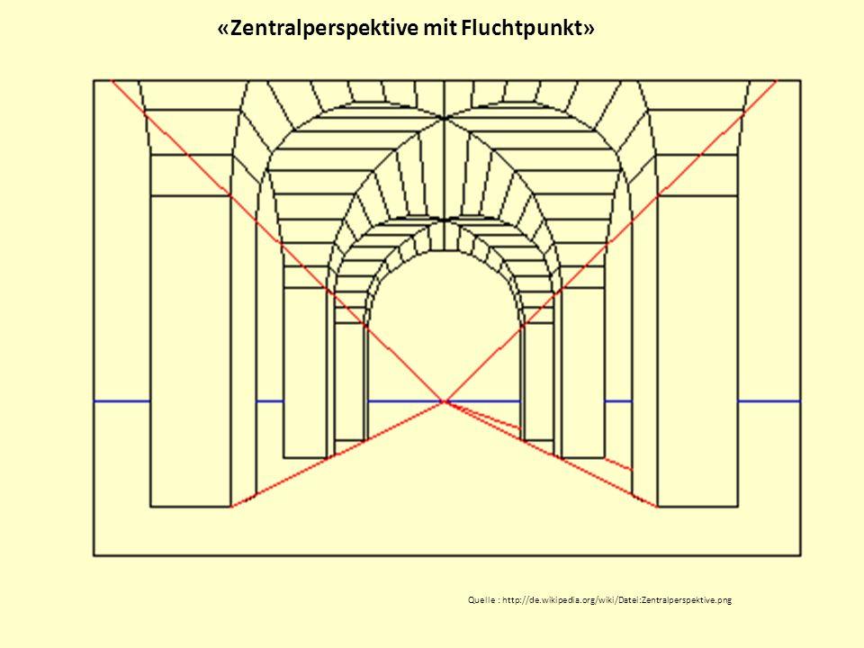 «Zentralperspektive mit Fluchtpunkt» Quelle : http://de.wikipedia.org/wiki/Datei:Zentralperspektive.png