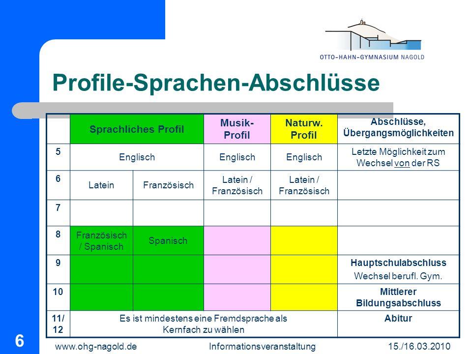 www.ohg-nagold.de Informationsveranstaltung 15./16.03.2010 6 Profile-Sprachen-Abschlüsse Sprachliches Profil Musik- Profil Naturw. Profil Abschlüsse,