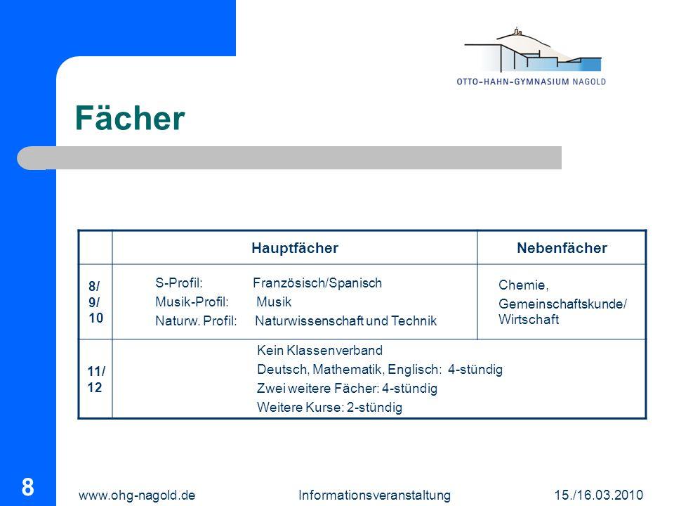 www.ohg-nagold.de Informationsveranstaltung 15./16.03.2010 8 Fächer HauptfächerNebenfächer 8/ 9/ 10 S-Profil: Französisch/Spanisch Musik-Profil: Musik