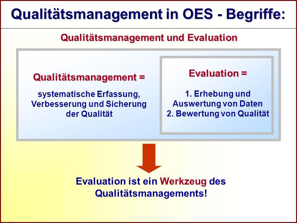 Referat Grundsatzfragen beruflicher Schulen und Qualitätssicherung R Qualitätsmanagement und Evaluation Evaluation ist ein Werkzeug des Qualitätsmanag