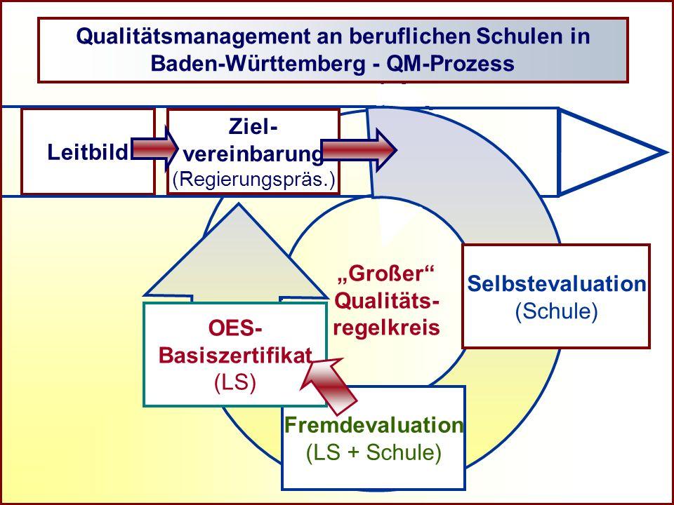 Referat Grundsatzfragen beruflicher Schulen und Qualitätssicherung R Qualitätsmanagement an beruflichen Schulen in Baden-Württemberg - QM-Prozess Leit