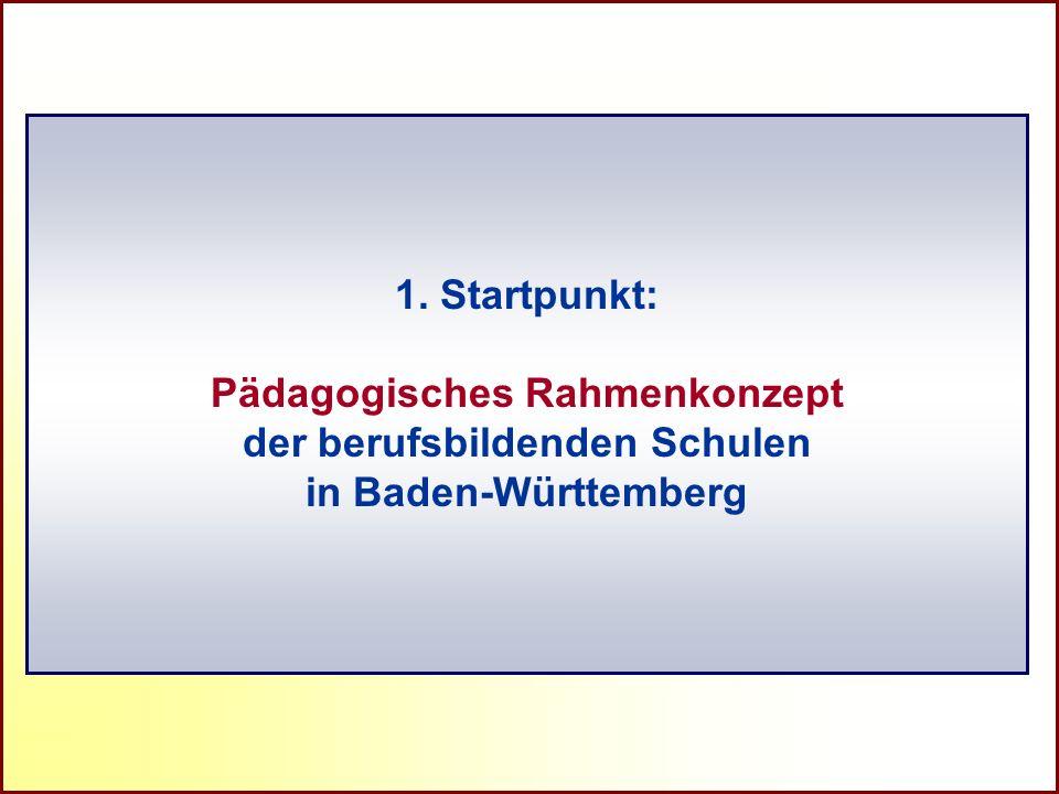 Referat Grundsatzfragen beruflicher Schulen und Qualitätssicherung R 1. Startpunkt: Pädagogisches Rahmenkonzept der berufsbildenden Schulen in Baden-W