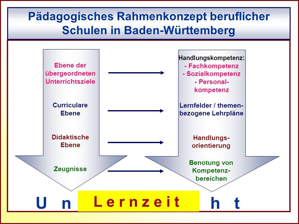 Referat Grundsatzfragen beruflicher Schulen und Qualitätssicherung R Pädagogisches Rahmenkonzept beruflicher Schulen in Baden-Württemberg Ebene der üb