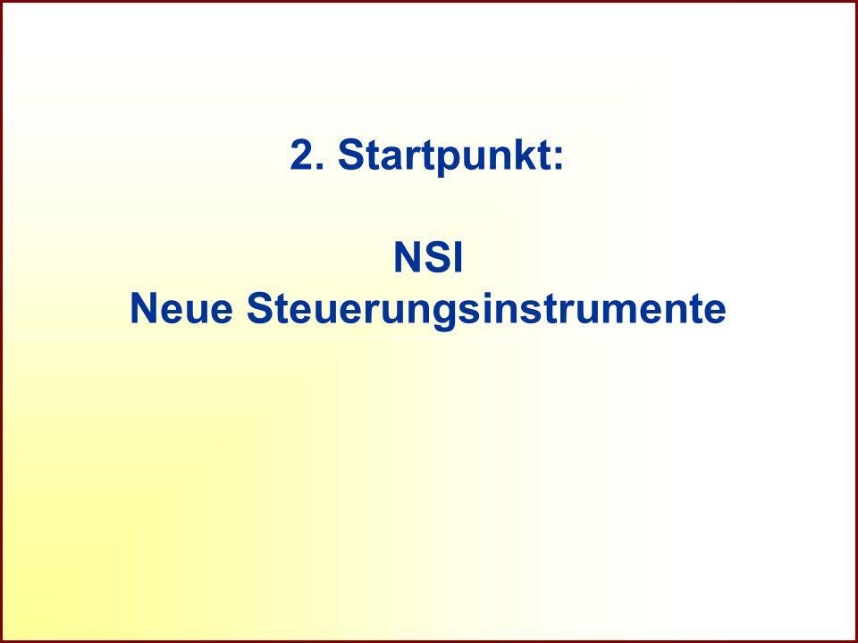 Referat Grundsatzfragen beruflicher Schulen und Qualitätssicherung R 2. Startpunkt: NSI Neue Steuerungsinstrumente