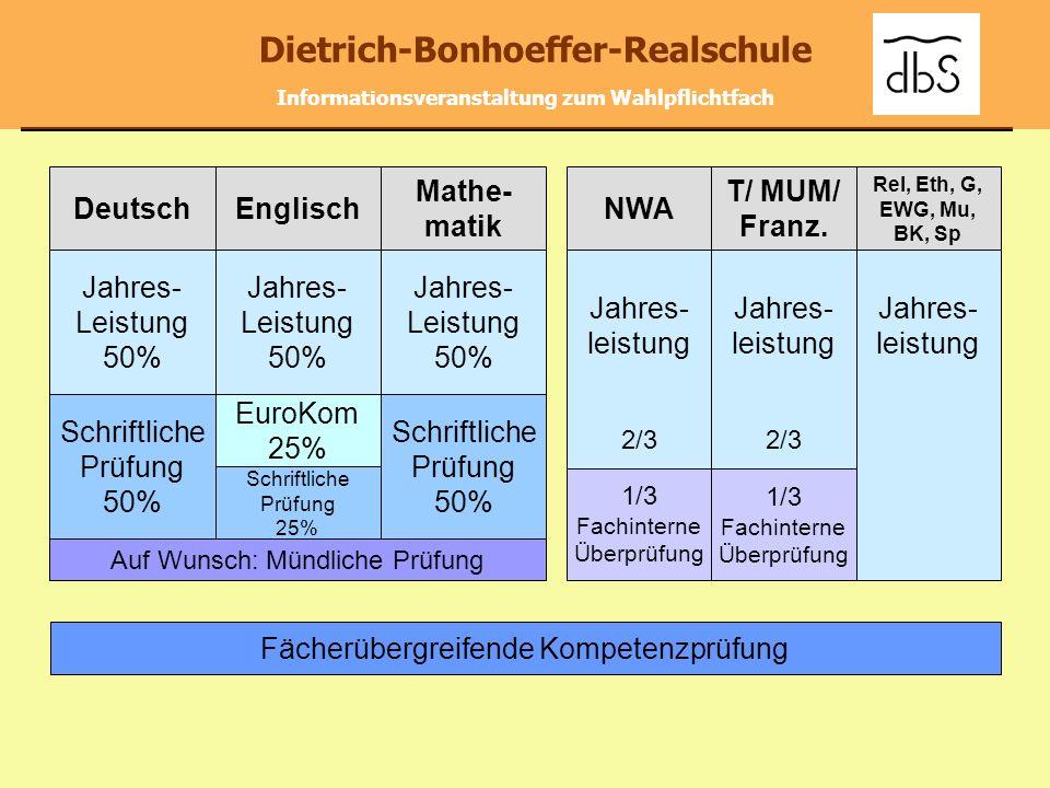 Dietrich-Bonhoeffer-Realschule Informationsveranstaltung zum Wahlpflichtfach T/ MUM/ Franz. Auf Wunsch: Mündliche Prüfung Jahres- leistung 2/3 Rel, Et