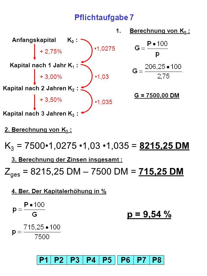 P1P2P3P4P5P6P7P8 AnfangskapitalK 0 : Kapital nach 1 Jahr K 1 : Kapital nach 2 Jahren K 2 : Kapital nach 3 Jahren K 3 : + 2,75%+ 3,00% + 3,50% 1,0275 1,031,035 1.Berechnung von K 0 : G = 7500,00 DM 2.