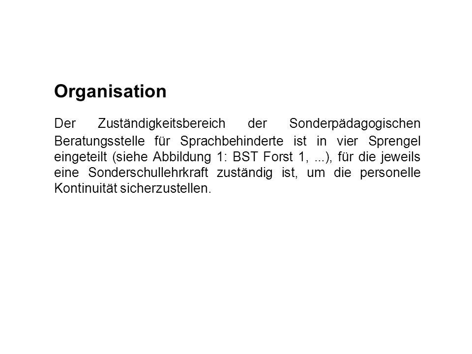 Organisation Der Zuständigkeitsbereich der Sonderpädagogischen Beratungsstelle für Sprachbehinderte ist in vier Sprengel eingeteilt (siehe Abbildung 1: BST Forst 1,...), für die jeweils eine Sonderschullehrkraft zuständig ist, um die personelle Kontinuität sicherzustellen.