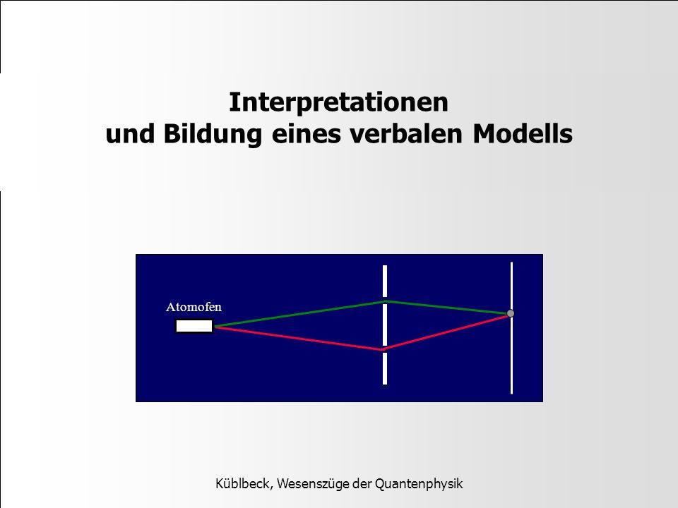 Interpretationen und Bildung eines verbalen Modells Küblbeck, Wesenszüge der Quantenphysik Atomofen