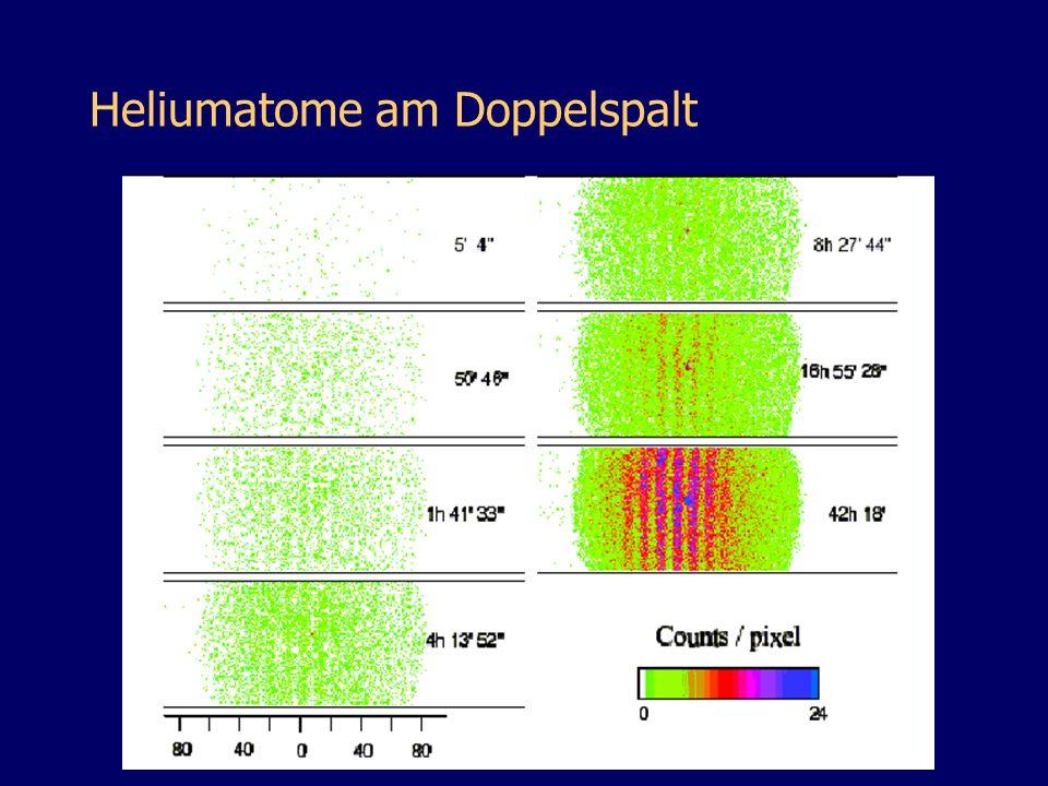 Heliumatome am Doppelspalt