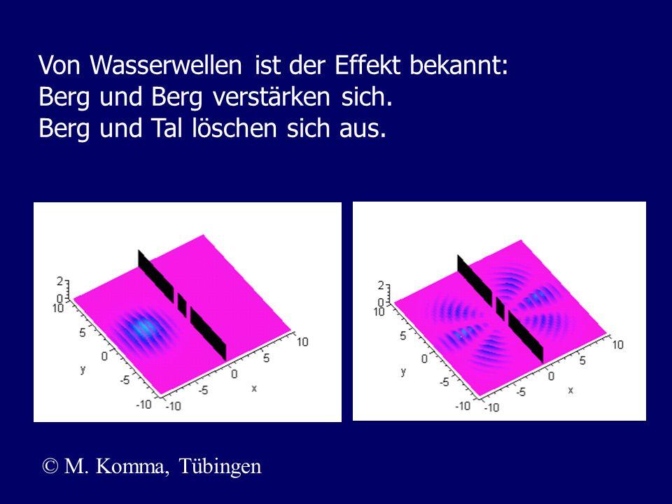 Von Wasserwellen ist der Effekt bekannt: Berg und Berg verstärken sich. Berg und Tal löschen sich aus. © M. Komma, Tübingen