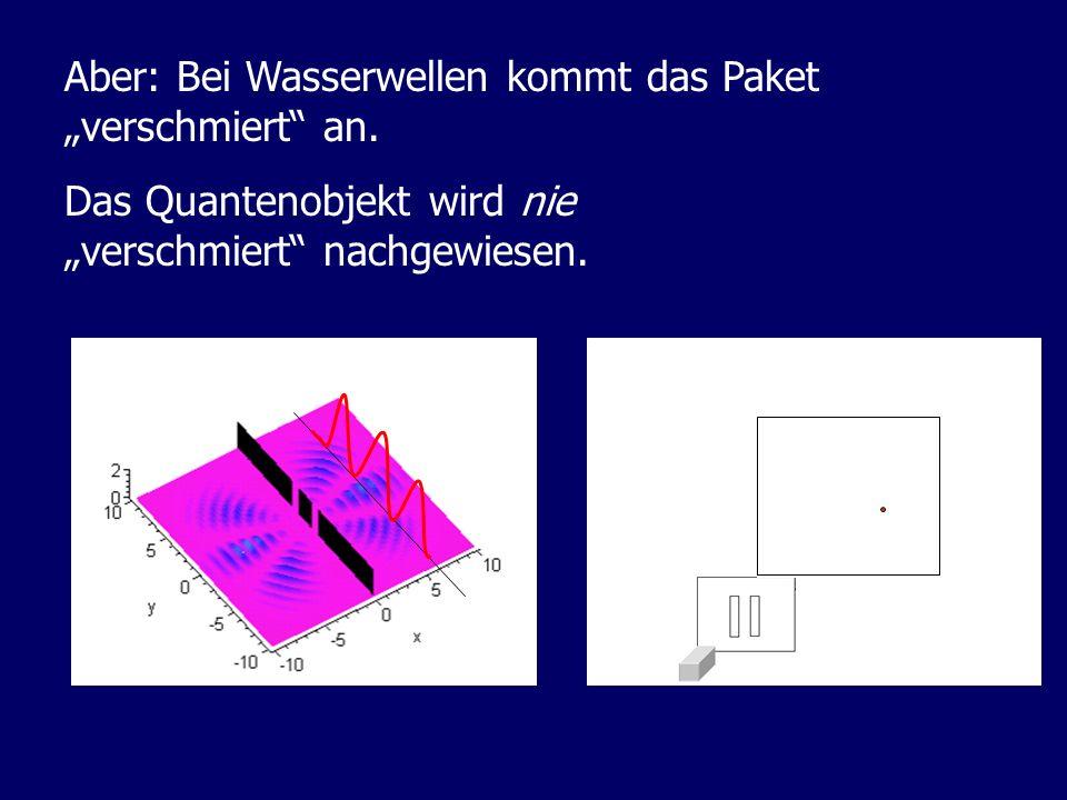 Aber: Bei Wasserwellen kommt das Paket verschmiert an. Das Quantenobjekt wird nie verschmiert nachgewiesen.