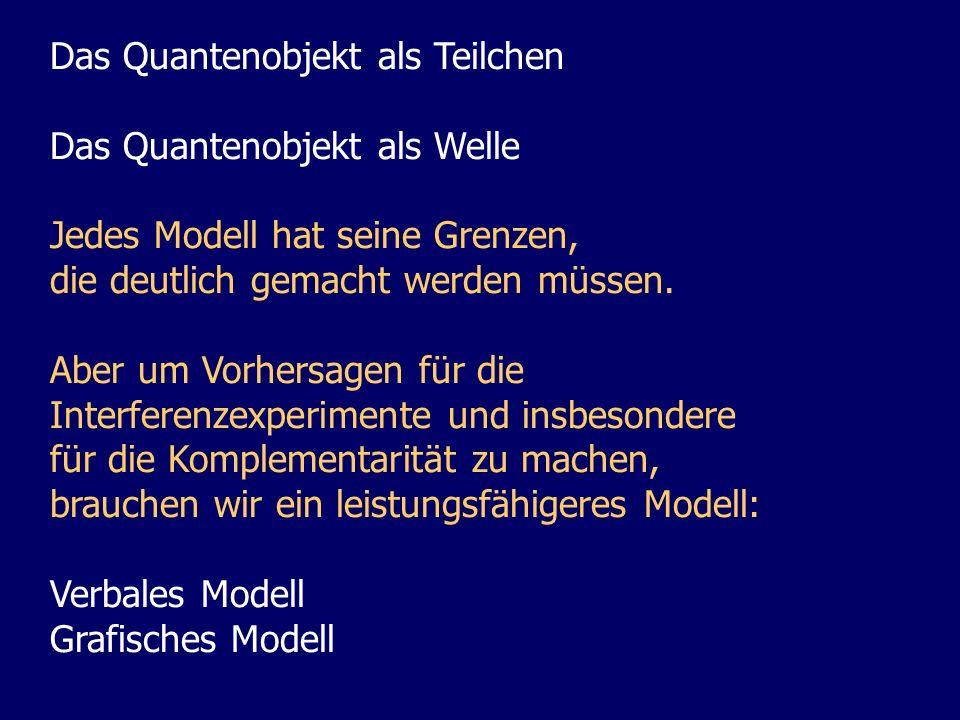 Das Quantenobjekt als Teilchen Das Quantenobjekt als Welle Jedes Modell hat seine Grenzen, die deutlich gemacht werden müssen. Aber um Vorhersagen für