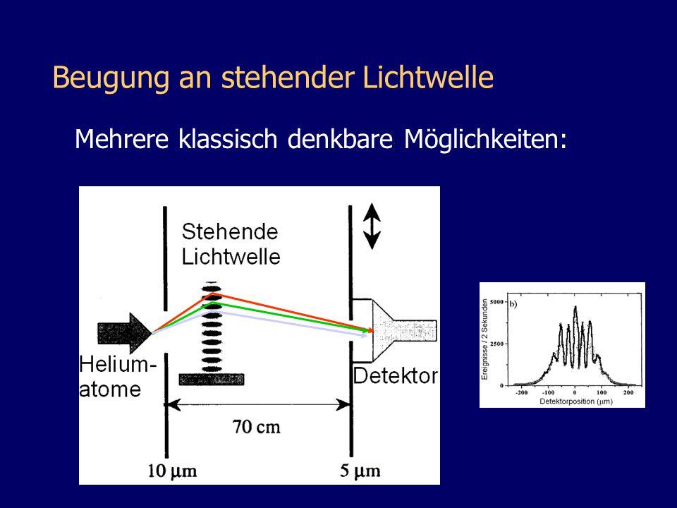Mehrere klassisch denkbare Möglichkeiten: Beugung an stehender Lichtwelle