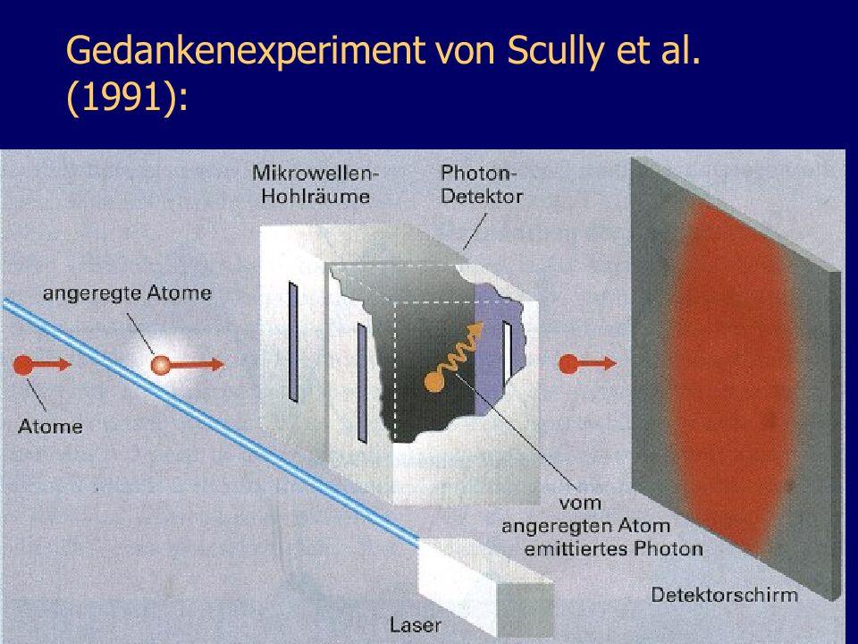 Gedankenexperiment von Scully et al. (1991): Anregungslaser Atomofen H1H1 H2H2