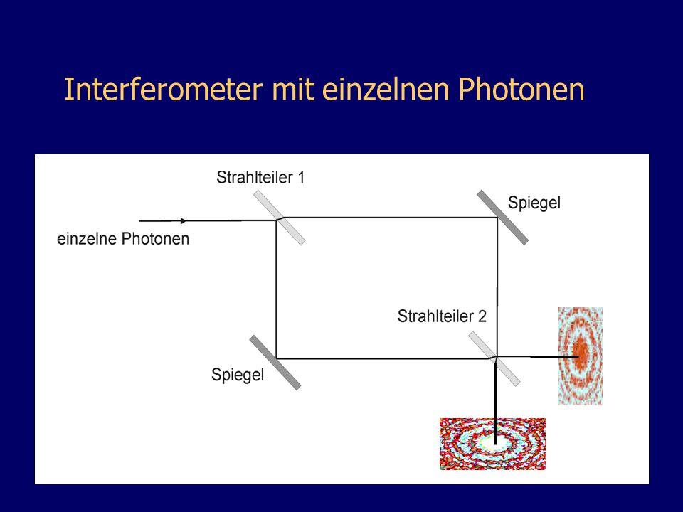 Interferometer mit einzelnen Photonen