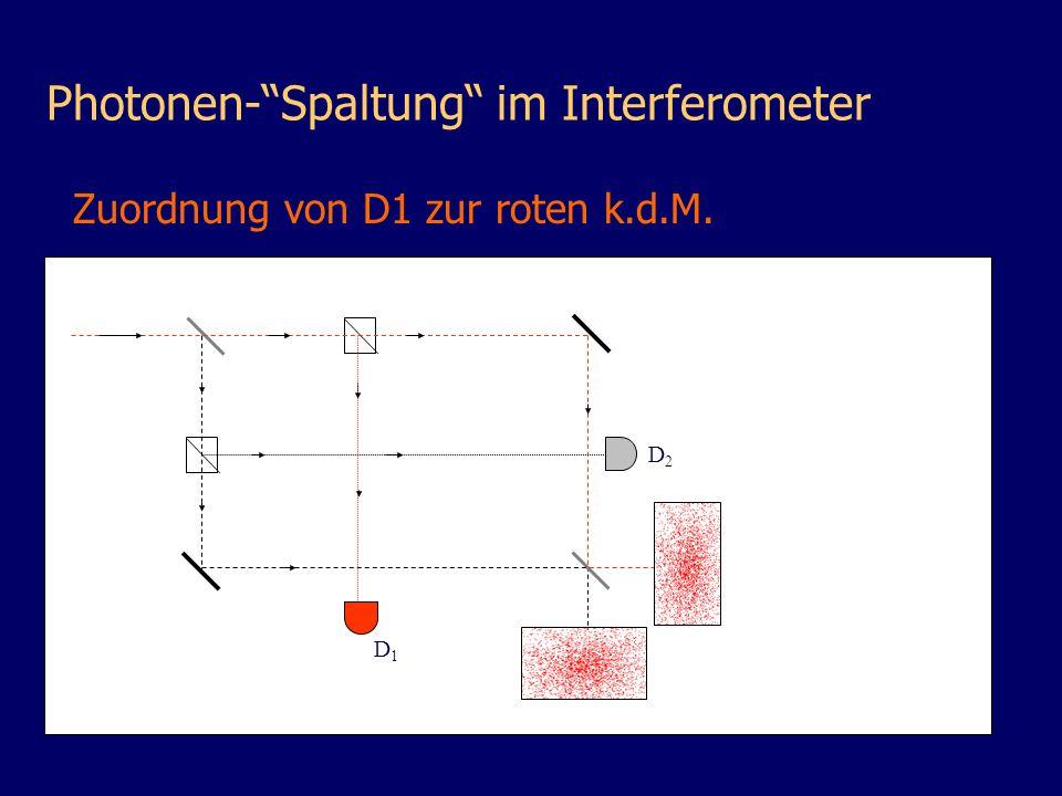 Photonen-Spaltung im Interferometer D1D1 D2D2 Zuordnung von D1 zur roten k.d.M.