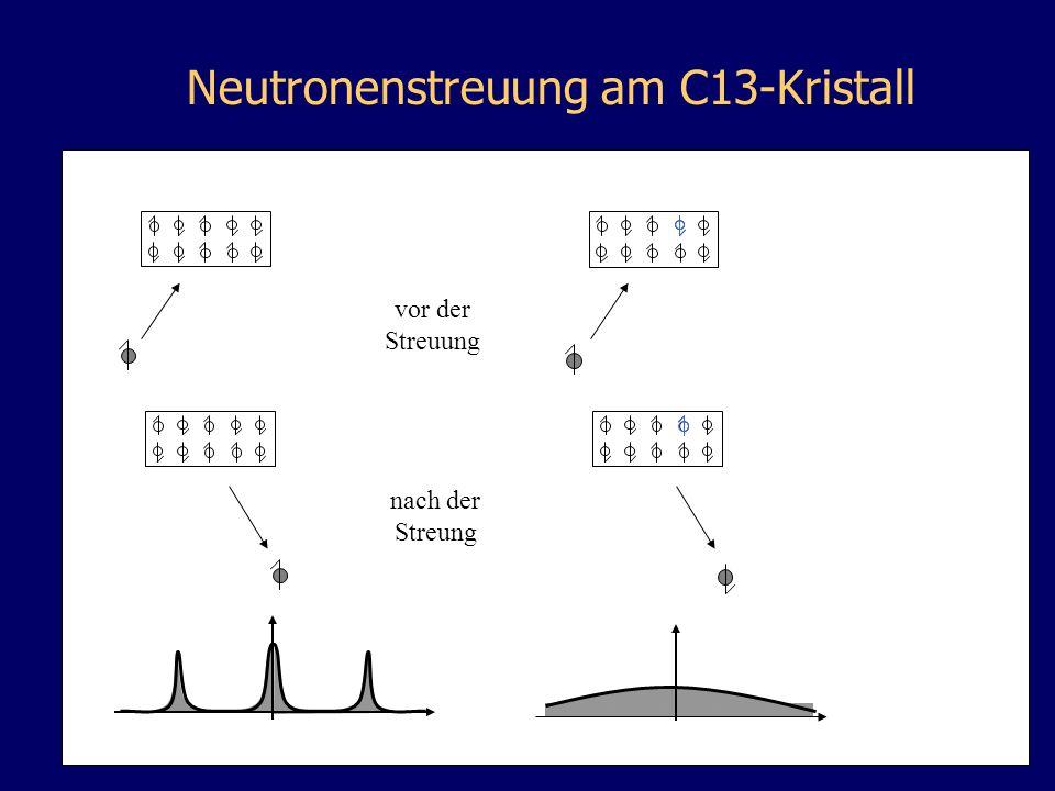 vor der Streuung nach der Streung Neutronenstreuung am C13-Kristall
