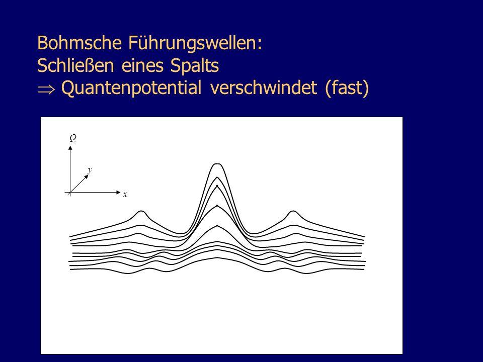 Bohmsche Führungswellen: Schließen eines Spalts Quantenpotential verschwindet (fast) y x Q