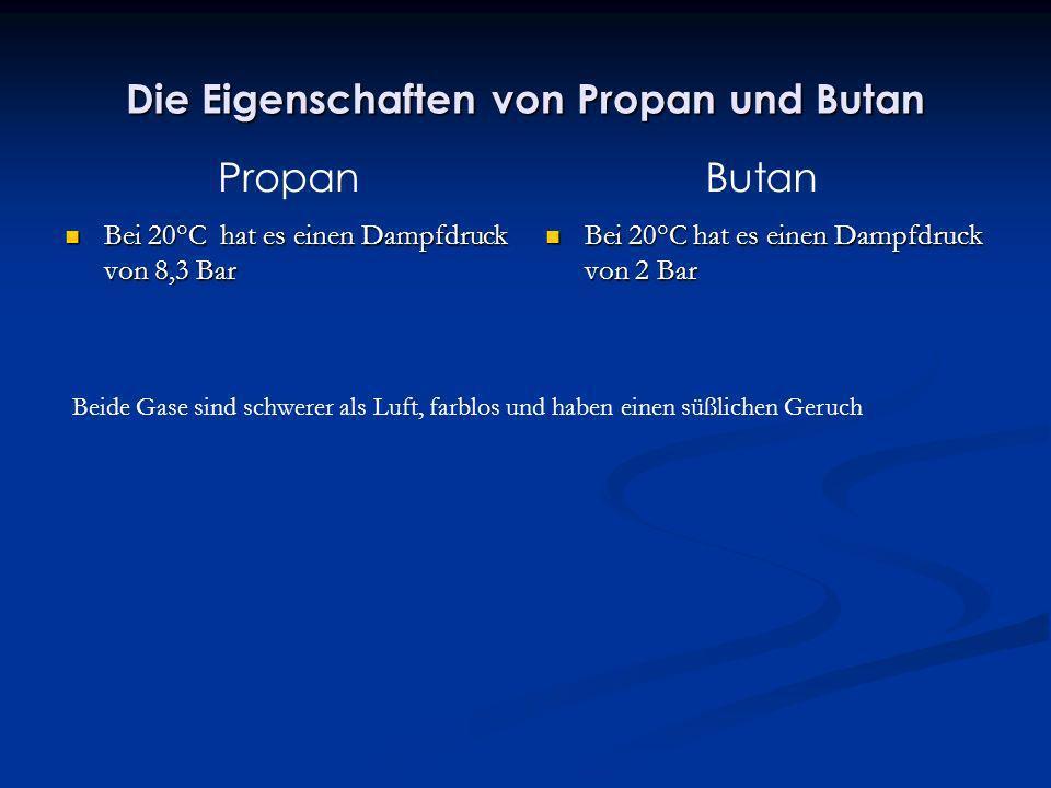 Die Eigenschaften von Propan und Butan Bei 20°C hat es einen Dampfdruck von 8,3 Bar Bei 20°C hat es einen Dampfdruck von 8,3 Bar Bei 20°C hat es einen