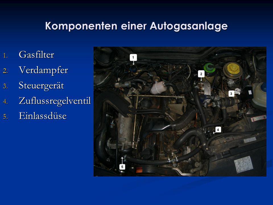 Komponenten einer Autogasanlage 1. Gasfilter 2. Verdampfer 3. Steuergerät 4. Zuflussregelventil 5. Einlassdüse